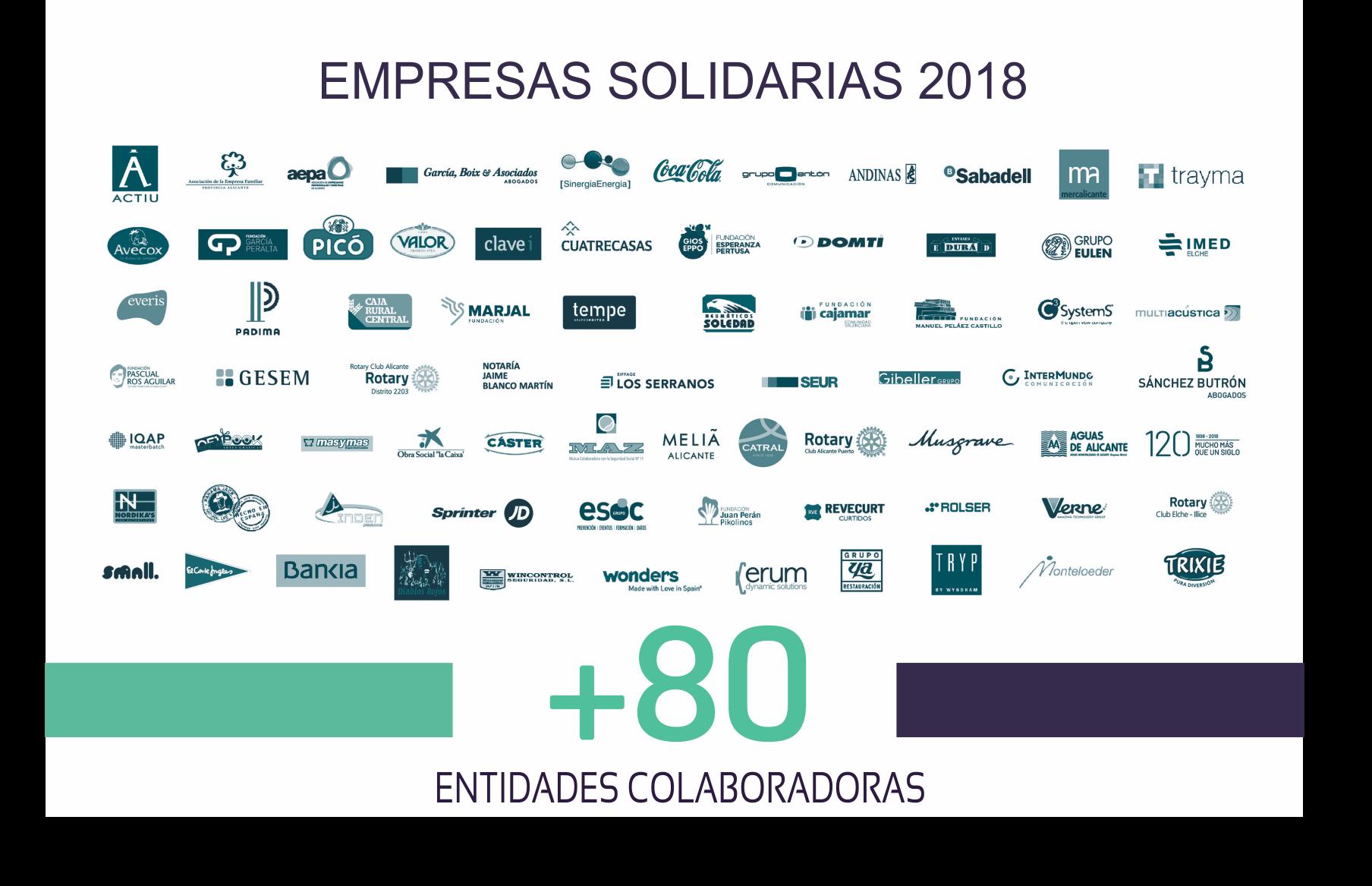 Empresas solidarias Alicante 2018
