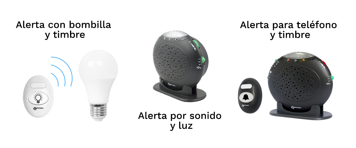 Sistemas de alerta